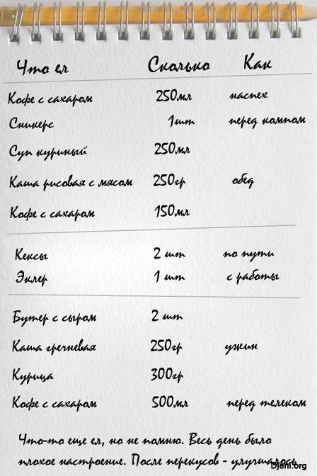 Диета борменталя меню на