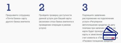 Пропускаю платеж Почта Банк: как подключить услугу, условия, отзывы