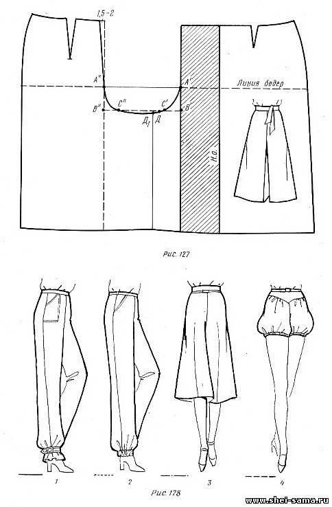 Сшить юбка брюки разных видов 76