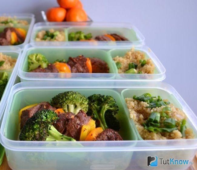 продукты для диеты на неделю
